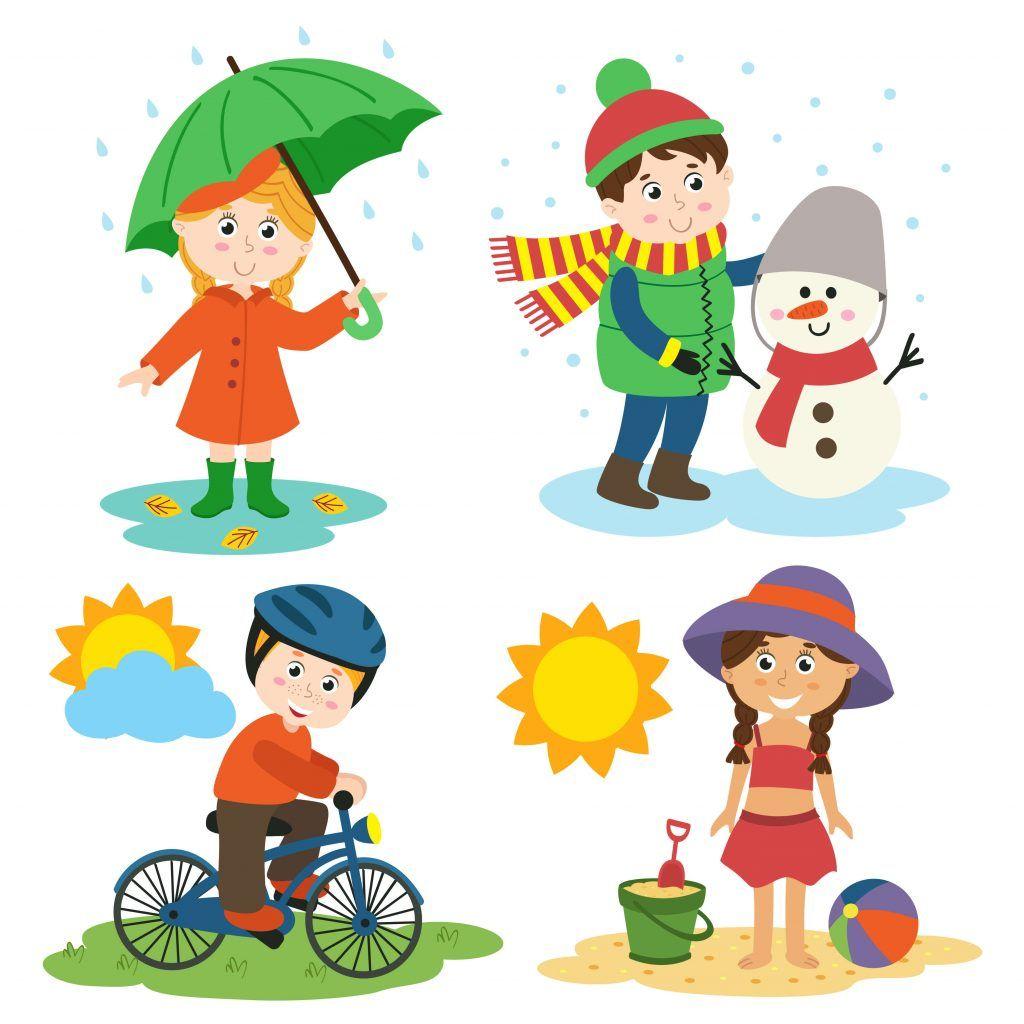 El clima explicado para niños