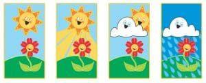 cómo se produce la fotosíntesis